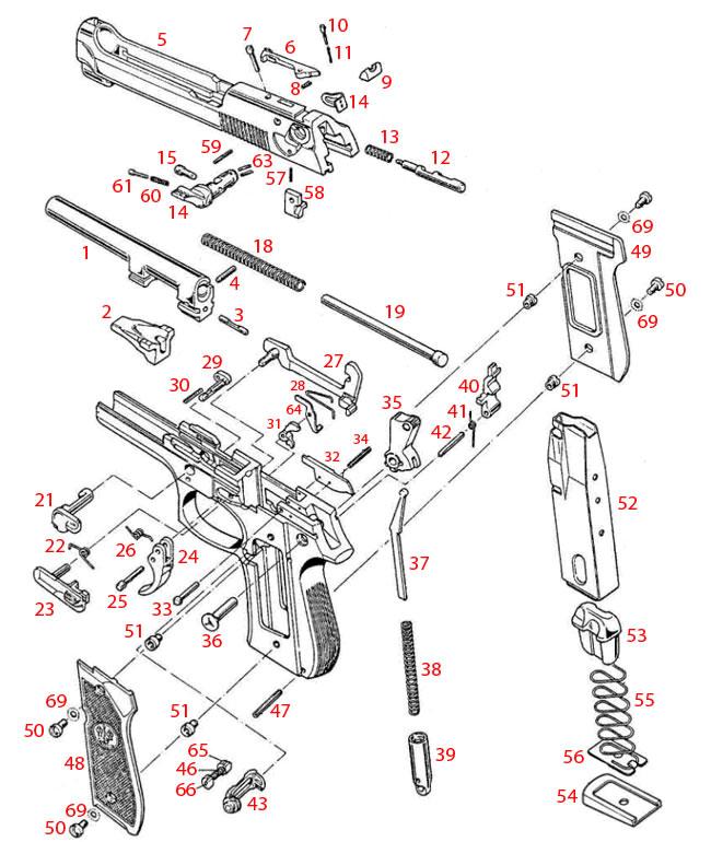 Beretta 174 92 96 Fs Compact 201 Clat 233 Brownells France